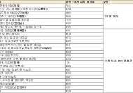 """공정위 """"맥주ㆍ위스키ㆍ담배 독과점…경쟁촉진 시책 추진"""""""