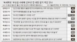 """[팩트체커 뉴스] 김무성, 옥새파동에 법적 책임? 야당 10명 중 5명 """"없다"""" 3명 """"있다"""