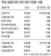 금융권 CEO 공모 '큰 장' 선다