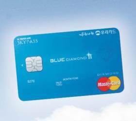 [함께하는 금융] 우리카드, 연회비 상당의 <!HS>기프트<!HE>부터 해외 수수료 면제 서비스도