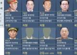 [단독] 졸았다고 장관 처형…공포에 떠는 북한 엘리트층