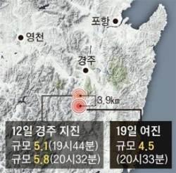 4.5 여진에 놀란 경주…부산지하철 일시 정차