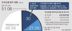 """""""우리은행 지분 인수"""" 18곳 의향서…중·일 업체까지 참여"""