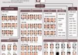 [이영종의 바로 보는 북한] 노동당 움직이는 정치국 27명…핵심은 상무위원 4인방