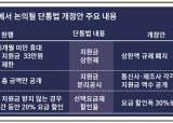 일몰 1년 앞둔 단통법 '지원금 상한액' 풀리나