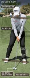 [골프여왕 <!HS>박세리<!HE> 챔피언 레슨] 왼발 내리막 지형, 어깨와 지면 평행 유지해야