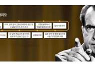 [인사이트] 트럼프 보호무역주의, 45년 전 '닉슨쇼크' 데자뷔