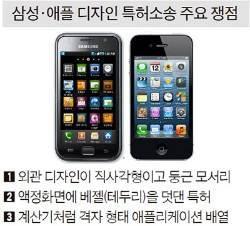 <!HS>삼성<!HE><!HS>,<!HE> 디자인<!HS>특허<!HE> 최종심서 <!HS>애플<!HE> 이겼다