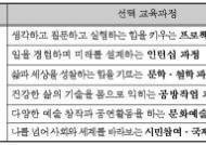 서울시교육청, 예비고1을 위한 '오디세이학교' 참여학생 모집