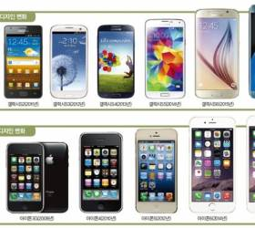 [내년 선보일 <!HS>갤럭시<!HE>S8 vs <!HS>아이폰<!HE>8] 스마트폰 양대산맥, 반전 노린 대격돌