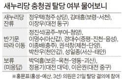 """충청 의원 13명 중 7명 """"반기문 새누리 안 오면 탈당"""""""