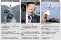 """[김민석의 Mr. 밀리터리] """"북, 트럼프 눈치 보며 내년 중반 이후 핵실험 가능성 커"""""""