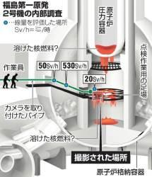 日<!HS>후쿠시마<!HE> 원자로 초고농도 방사능 측정…지하수 오염 우려