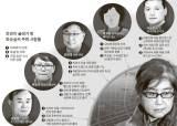 단골·학부모회…최순실과 떴다 추락한 '최씨 동네 사람들'