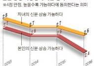 [시민마이크] '사다리' 끊어진 대한민국 … 신분 상승 기대 역대 최저