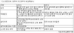 [팩트체커] 스크린도어, '상하식'으로 바꾼다? 와전된 뉴스