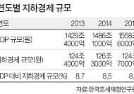 [간추린 뉴스] 한국 지하경제 규모 124조원 … GDP 대비 8%
