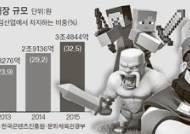 중학생이 150만원 '현질' … 휴대폰게임 로또식 아이템의 유혹