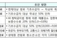 '저소득층 수능응시료 면제' 58종 행정수수료는 폐지
