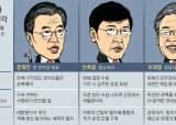 """[단독] 문재인·안철수·유승민 """"헌재 어떤 결정하든 승복할 것"""""""