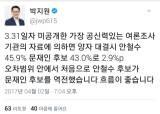 [팩트체크]미공개 <!HS>여론<!HE><!HS>조사<!HE> 트위터 공개는 노련한 '정치9단'의 치고 빠지기?