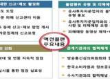 유사투자자문 300곳 불법 영업 연중 감시