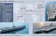 미, 대북 군사행동 땐 ① 방공망 ② 군 지휘부 ③ 핵·미사일 ④ 핵실험장 파괴