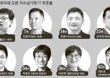 한국 주식 부자 50명 중 19명이 자수성가형