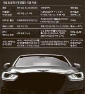 """""""5대 결함 고쳐야"""" vs """"안전 입증할 것"""" 현대차 21만대 오늘 강제리콜 청문회"""