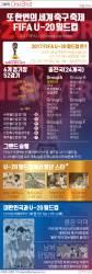 [ONE SHOT] 대한민국, 男축구대회 '그랜드슬램'…제2 메시는 누구?