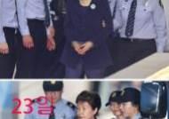 [포토사오정]23일과 25일 박근혜 전 대통령의 같은점과 다른점