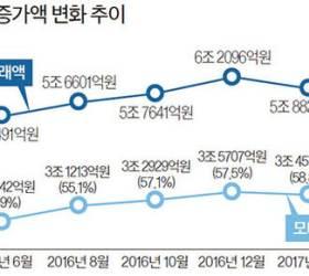 [<!HS>뉴스<!HE> <!HS>속으로<!HE>] 반품한 B급 상품 파는 리퍼브 시장, 4년 새 10배 성장