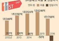 '11번가' 파트너 찾는 SK … 온라인 쇼핑몰 지각변동 예고