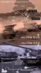 [김민석의 Mr. 밀리터리] 미국의 대북 선제타격 시 한반도 가상 시나리오