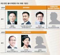 역대급 '국감 데스노트'…유통 경영진들 '조마조마'