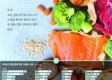 [건강한 가족] 건강한 사람은 식물성·동물성 단백질 섭취 2대1 바람직