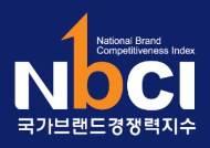 [2018 국가브랜드경쟁력 지수] 파리바게뜨·롯데면세점 서비스업 브랜드 경쟁력 각각 1·2위