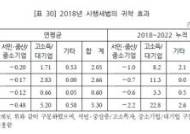 향후 5년 '부자 증세' 23조, '서민 감세' 2조