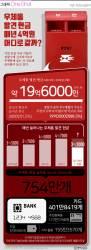 [ONE SHOT] 5년간 우체통 발견 20억원…98.5% 주인 못찾아 국고로