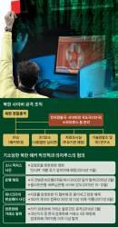 """[손영동의 Mr. 밀리터리] """"동작 그만!"""" 미, 북한 사이버공격에도 레드 카드"""