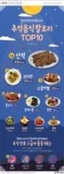 [ONE SHOT] 추석 음식 칼로리 대전…대망의 1위는 '이것'