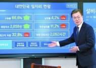 """문재인 정부 500일 경제 성적표…한국당 """"적폐청산하다 투자청산 됐다"""""""