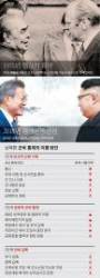 [<!HS>김민석<!HE>의 Mr. <!HS>밀리터리<!HE>] 곳곳에 허점인 9·19 군사합의, 투명성과 검증 보완해야