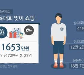 [풀뿌리 가계부] '패션왕' 양평군의회, 1년 옷값 3000만원