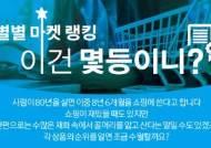 [별별 마켓 랭킹]산업계 '돈맥'된 토종 사모펀드…MBK, 아시아 1위로