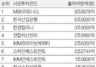 [별별 마켓 랭킹] 사모펀드 MBK 재계 19위 등극