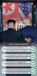 [위성락의 <!HS>퍼스펙티브<!HE>] 북한은 트럼프가 호의적일 때 비핵화 나서야