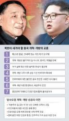 [<!HS>차이나<!HE> <!HS>인사이트<!HE>] 북한의 개혁·개방엔 꽃길만 놓인 게 아니다