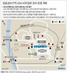 [속보] 'JSA 비무장화' 남북·유엔사 3자협의체, 오늘 판문점 개최