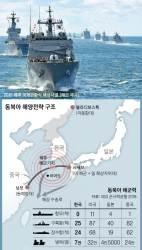 [김민석 Mr. 밀리터리] 한반도 생명줄과 평화 지키는 거점, 제주 해군기지